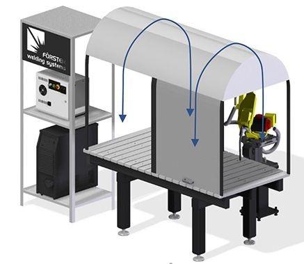 Сварочный робот с 2-станционным столом